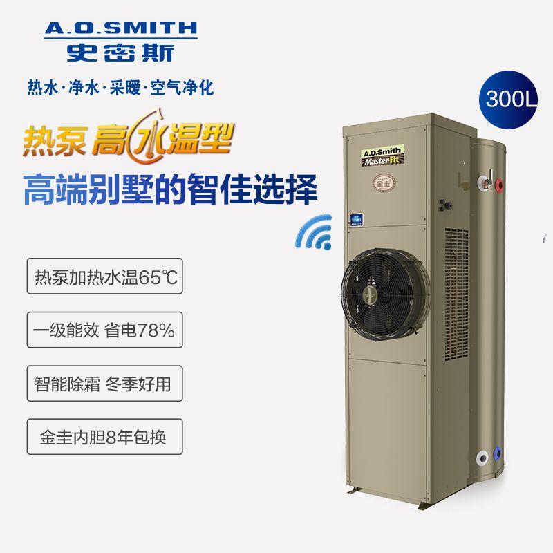 CAHP1.5D-80-4-W